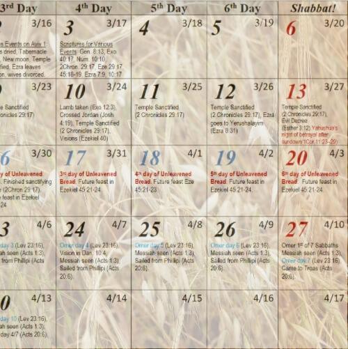 Yahweh's Calendar